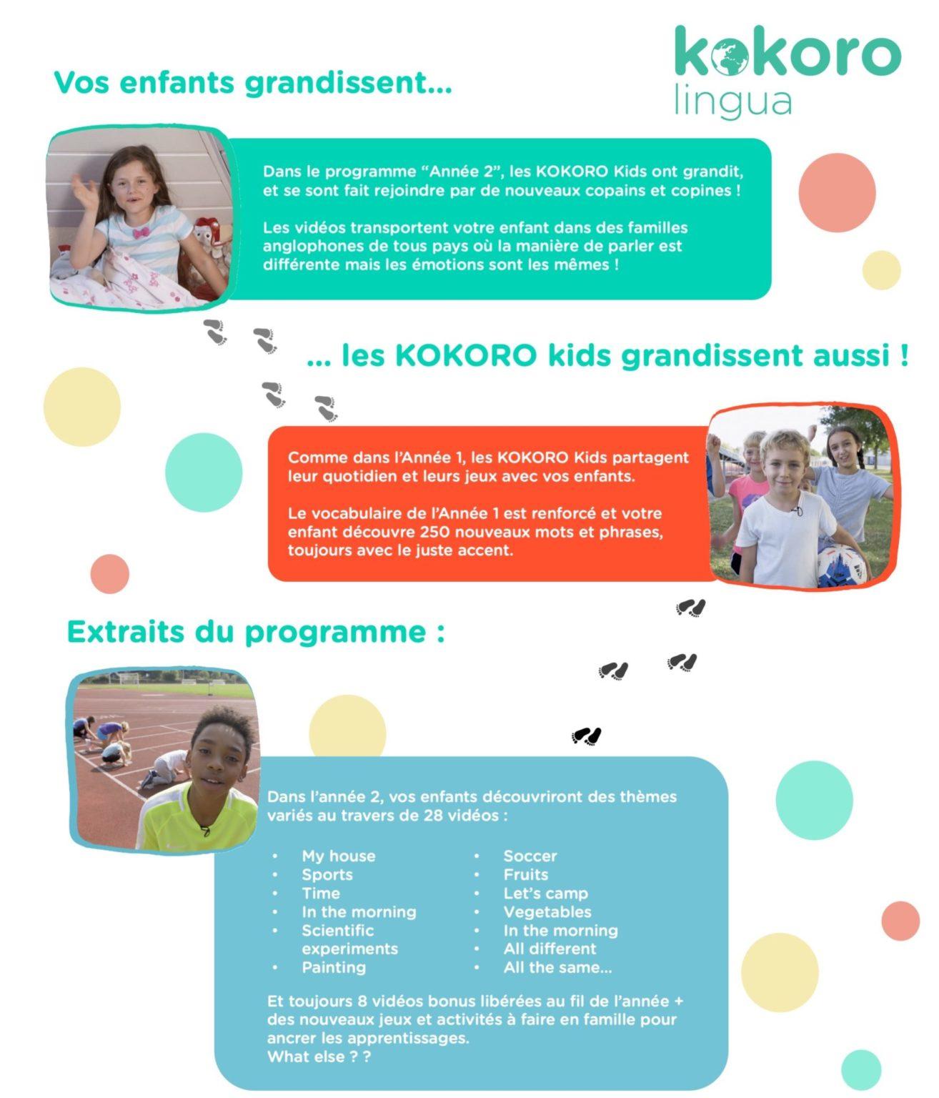 Thèmes de l'année 2 du cours d'anglais pour enfant KOKORO Lingua