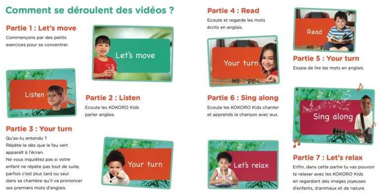 """Le coffret enfant """"j'apprends l'anglais avec les KOKORO Kids"""" et son livret"""